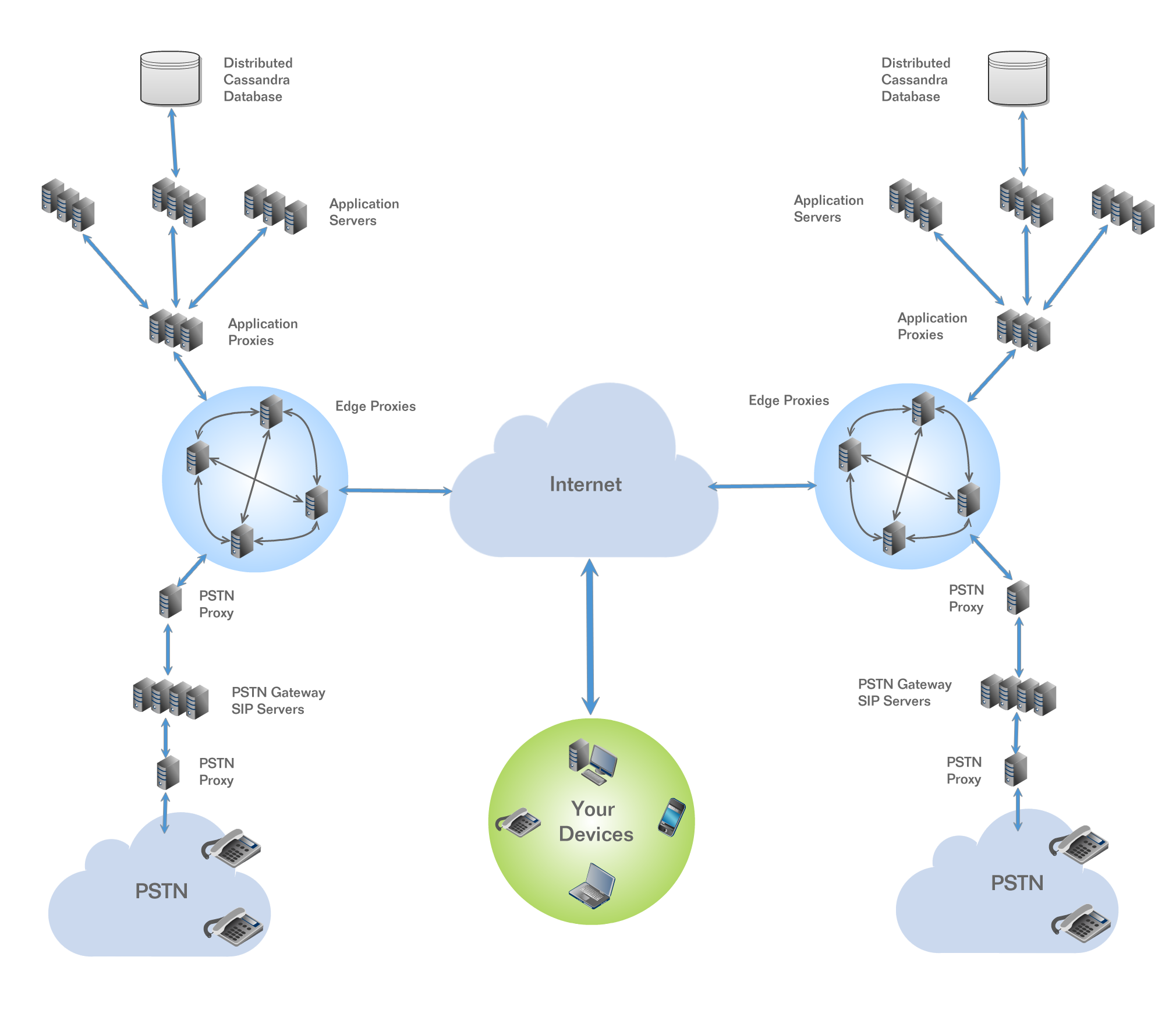 OnSIP Contributes FreeSWITCH Patch to Enhance WebRTC