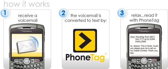 PhoneTag Voicemail to Email