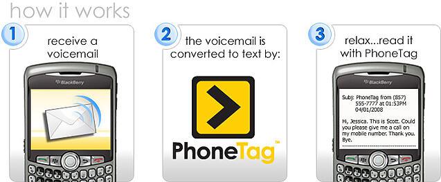 Phonetag & OnSIP