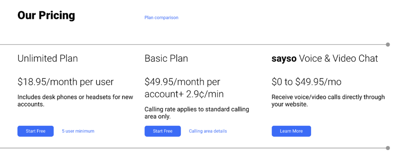 OnSIP's pricing plans.