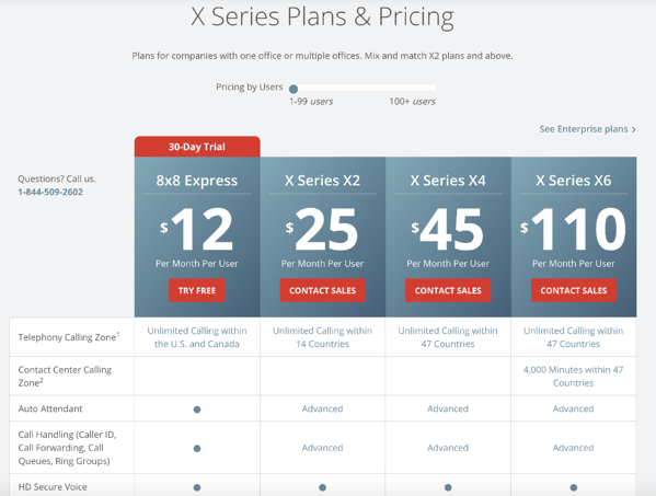 8x8's Virtual Office Editions Service Plans