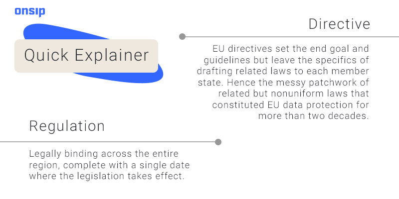 Graphic explaining the difference between Directives and Regulations in EU law.