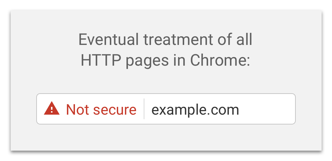 "In July 2018, Google flagged all HTTP websites as ""not secure."""