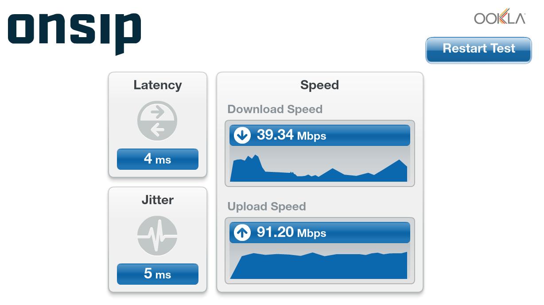 Screenshot of OnSIP's free VoIP Speed Test.