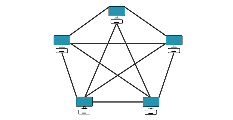 Diagram of a full mesh network.