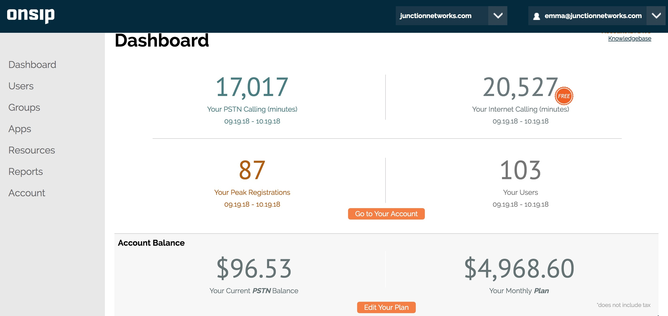 OnSIP Admin Portal Dashboard