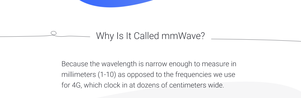 Graphic showing mmwave name explanation