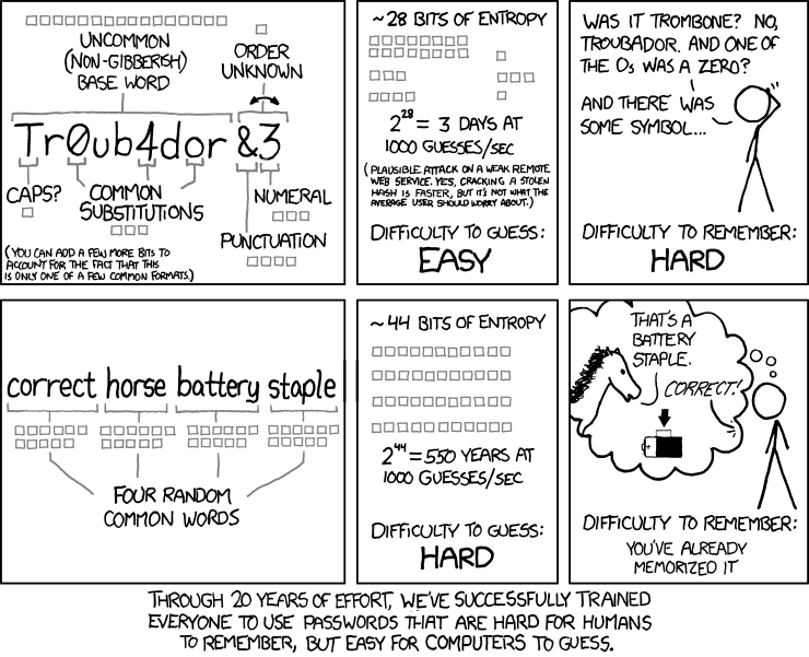 XKCD comic showing how passphrases are stronger and easier to remember than passwords.