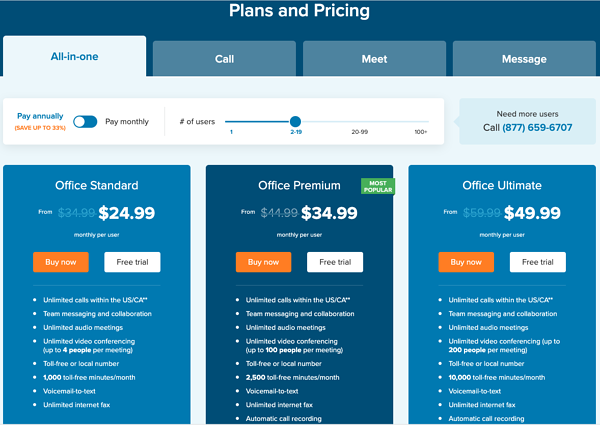 RingCentral's 4 pricing options.
