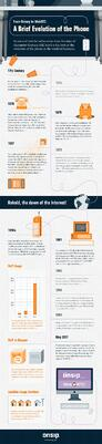 Infographic showing the evolution of the phone, from rotary to WebRTC.